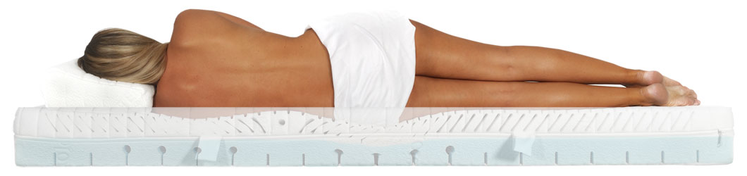 physiologa therapie matratze mit streckeffekt physiologa. Black Bedroom Furniture Sets. Home Design Ideas