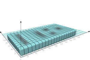 Special head-, shoulder-, bottom- and ankle indentations in the core of the mattress are incorporated based on your individual body measurements